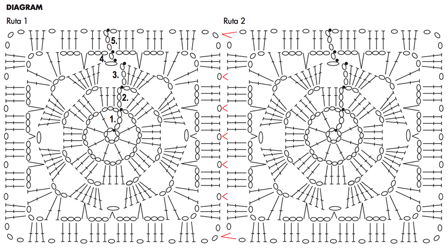 Diagram 2 virkad mormorspläd