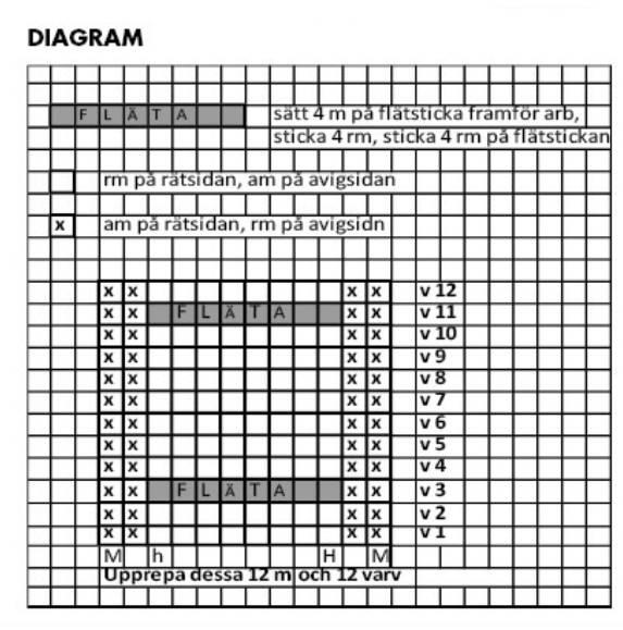 Diagram till stickad mössa och halsduk dam