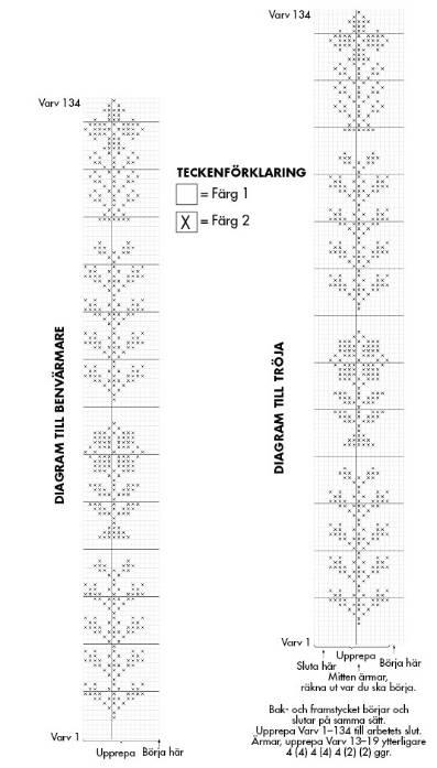 Diagram till stickad tröja med matchande stickade benvärmare