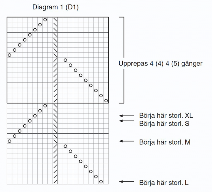 Diagram 1 poncho