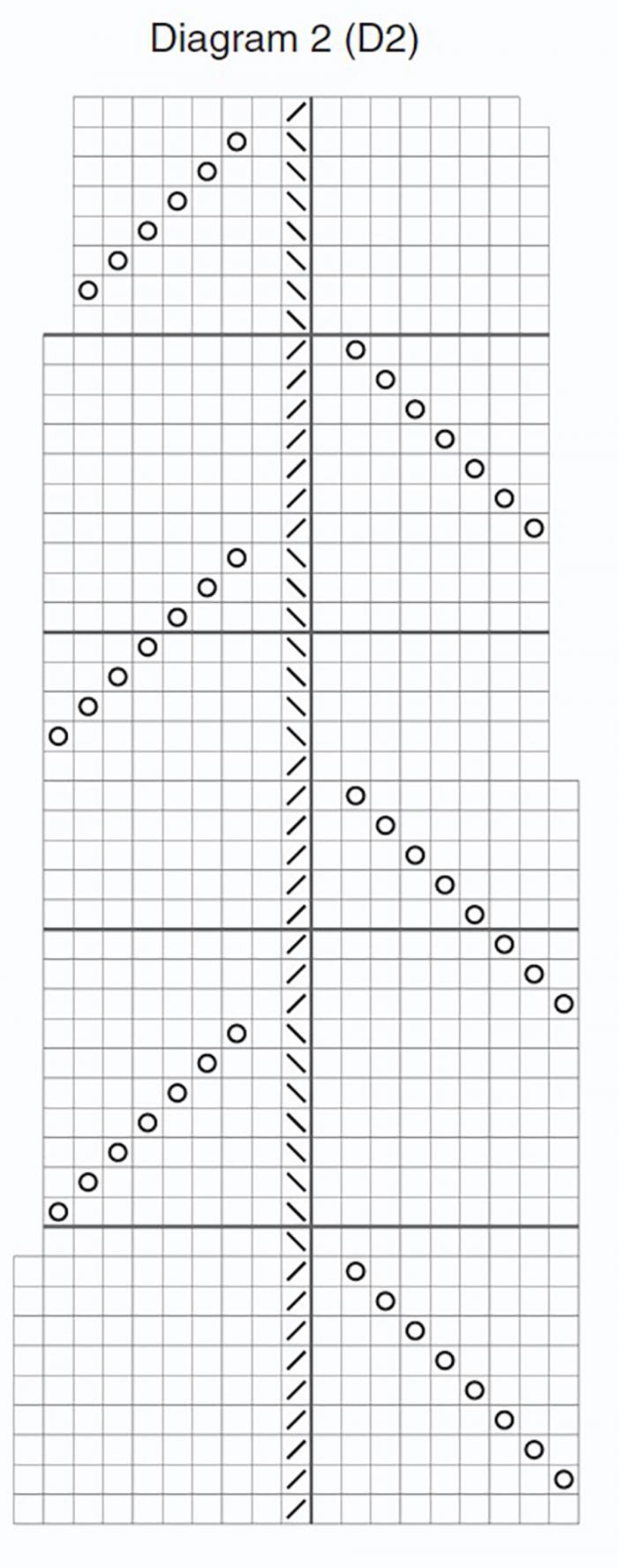 Diagram 2 poncho