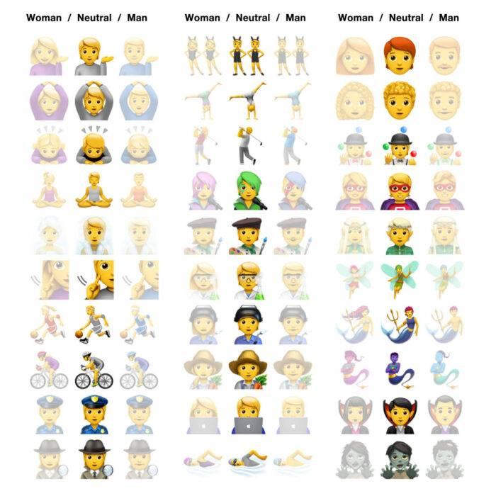 De nya icke-binära emojisarna.